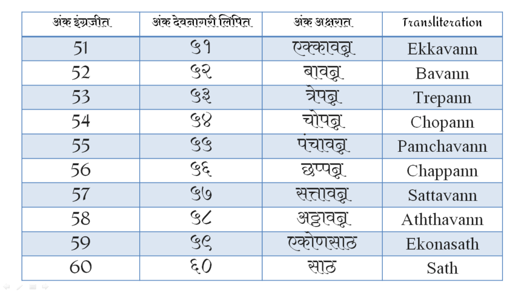 Marathi Ank In PDF