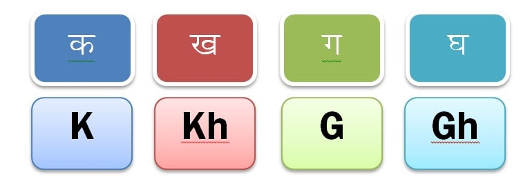 marathi jodakshar words