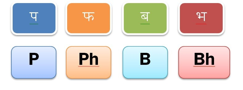 marathi word game
