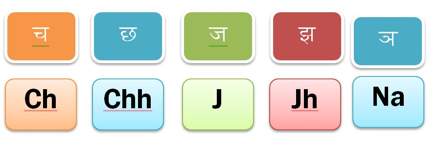 Marathi words