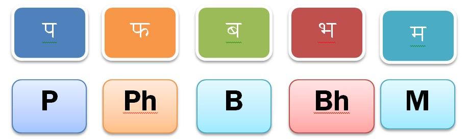 Marathi Language  Varn