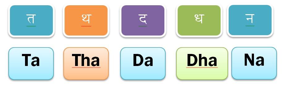 Marathi drawing Words
