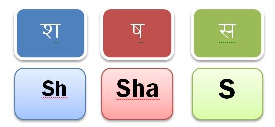 Marathi alphabets pictures