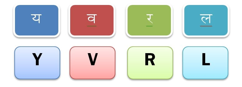 marathi keywords