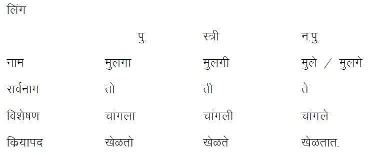 Shabdachya jati